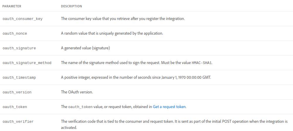 Parameter Description Token Access