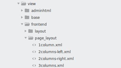 Custom Page Layout